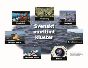 Swedish maritime cluster - Maritime Forum