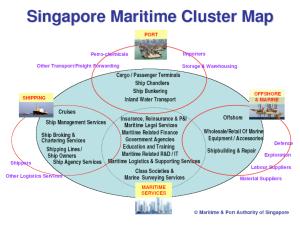 singapore maritime cluster