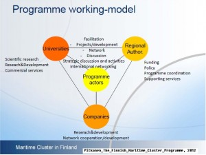 FINNISH MARITIME CLUSTER Pitkanen_The_Finnish_Maritime_Cluster_Programme, 2012