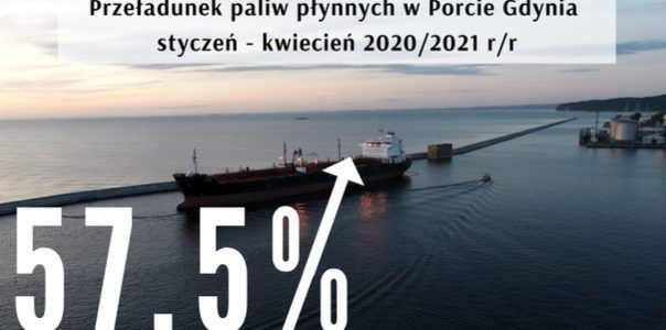 In the closed period of the first 4 months of 2021, the Port of Gdynia recorded growth of 6.7%. During the first four months of 2021, the cargo handling at […]